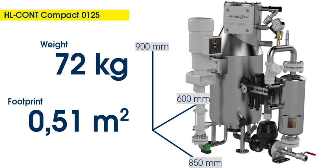 HAMANN HL-CONT Compact 0125 kleine und leichte Abwasserbehandlungsanlagen.